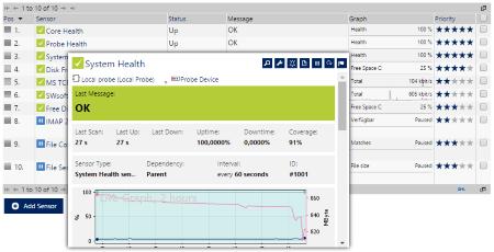 Sensor Mouseover Detailed